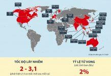Các nước có bệnh nhân viêm phổi Vũ Hán